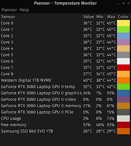 My Computer Temps At Idle