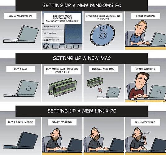 Windows_Vs_Mac_Vs_Linux_5